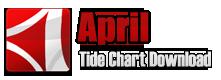 G-Land Tide Chart