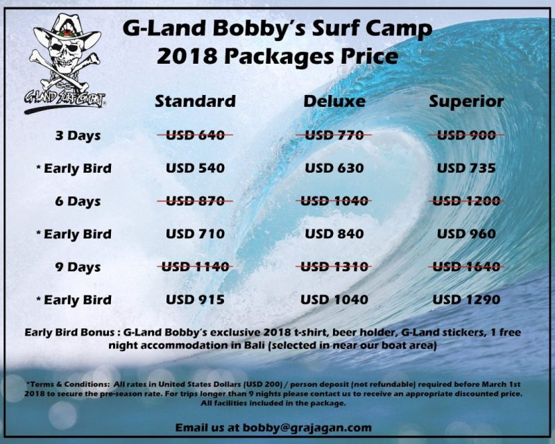 G-Land Bobby's Early Bird Promo 2018